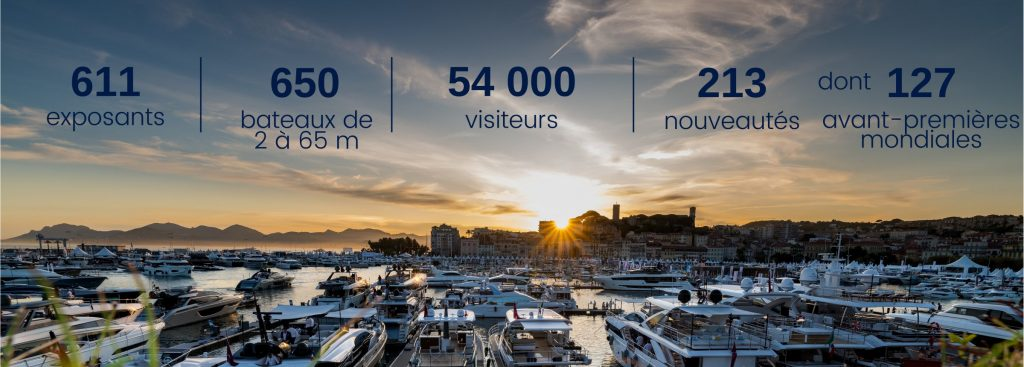 Yachting festival de Cannes Minute Luxe Magazine